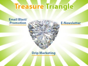 Treasure Triangle